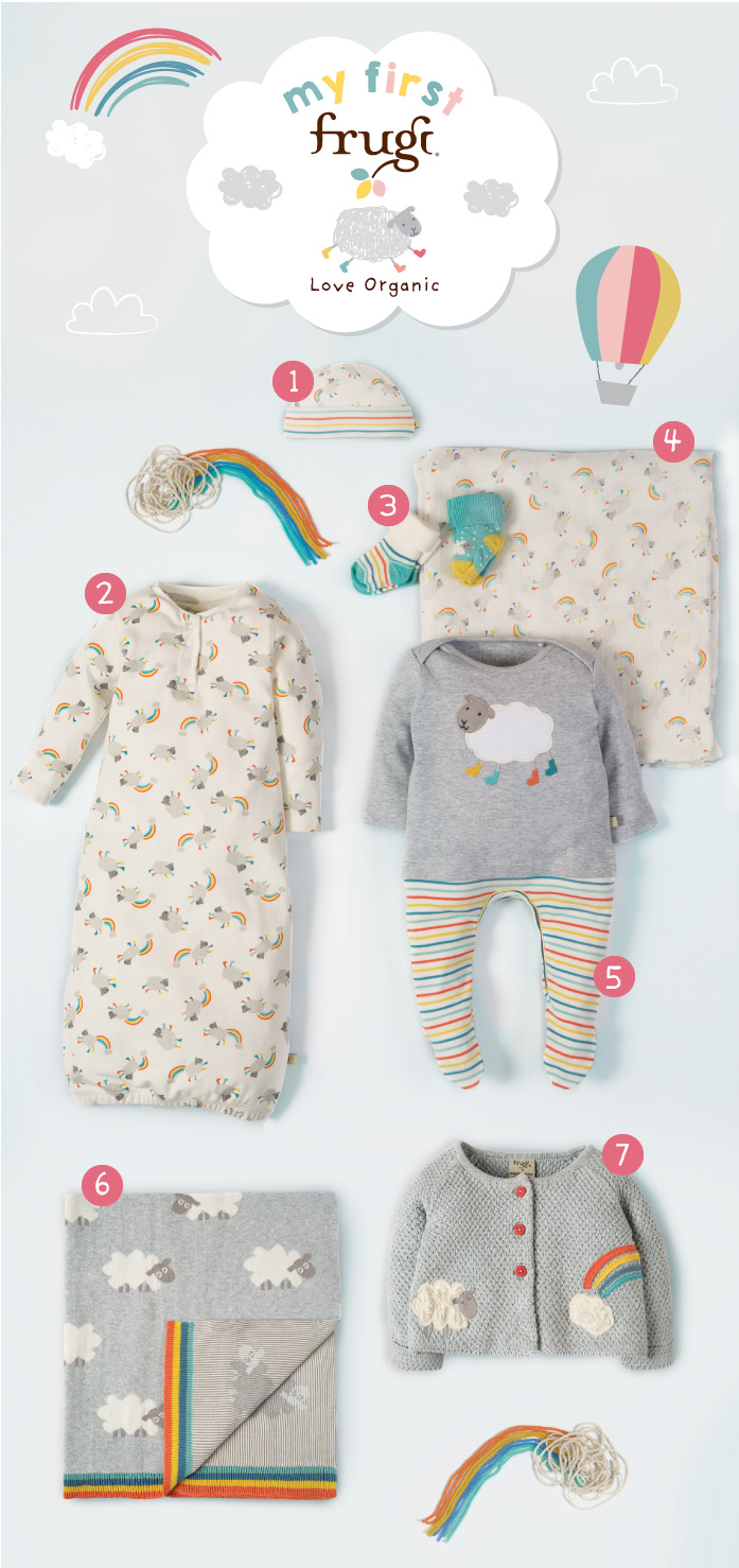 4116139601679f Essentials for your little lamb
